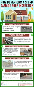 Storm Restoration Infographic by VA/DC/MD Storm Restoration Company