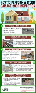 storm damage checklist infographic